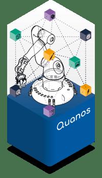 Service view Quanos