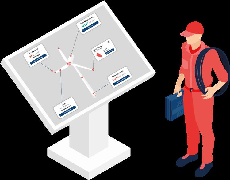 Servicetechniker und interaktiver Ersatzteilkatalog
